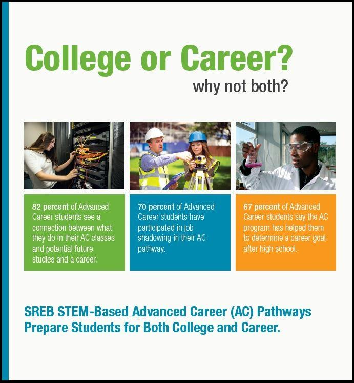 high schools are challenged like never before to prepare students better for a wide array of postsecondary options this brochure introduces the eight