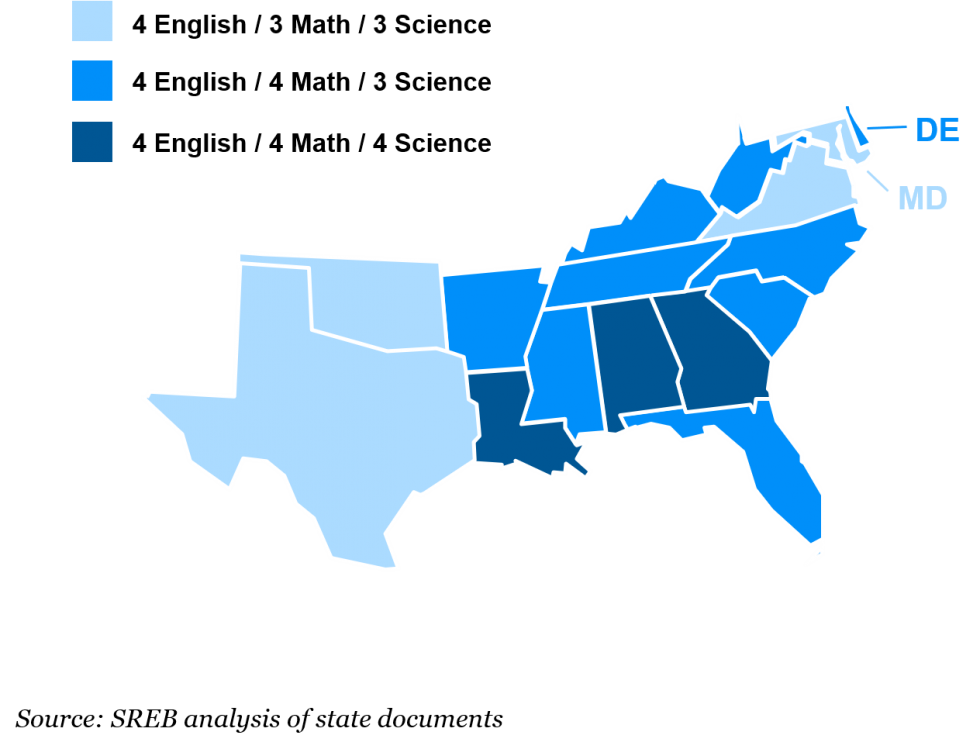 Map displaying math, English, and science course requirements by state