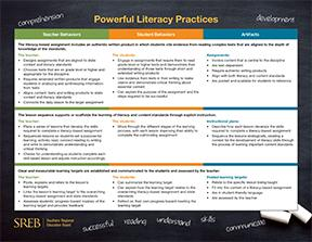 Powerful Literacy Practices Quick Reference Guide
