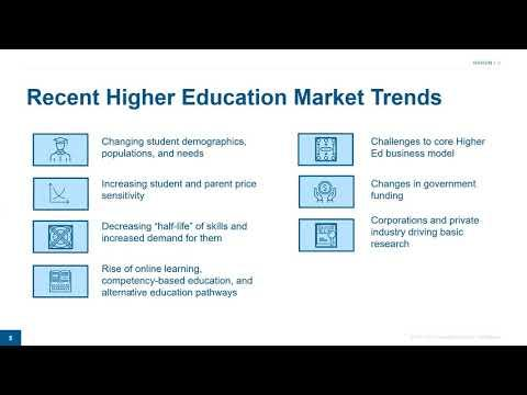 Considerations for a Post-Pandemic Higher Education