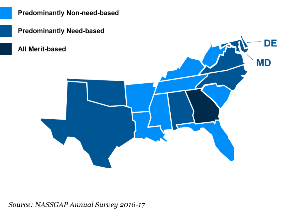 Map showing the primary type of financial aid provided in SREB states.