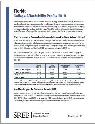 State Debt Affordability Studies