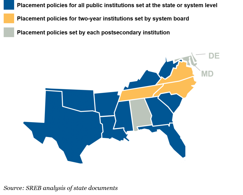 This is a map of postsecondary placement policies in SREB states. In Alabama, Delaware and Maryland, placement policies are set by each postsecondary institution. In North Carolina, Tennessee and Virginia, placement policies for two-year institutions are set by the system board. In all other SREB states, placement policies for all public institutions are set at the state or system level.