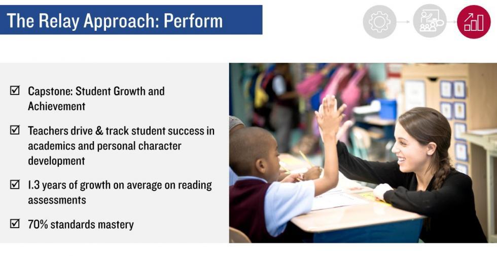 Teacher Preparation Commission - Southern Regional Education Board
